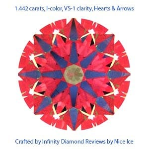 Crafted by Infinity diamond reviews, AGS 104074746021, ASET Scope