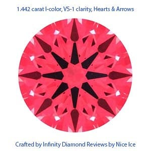Crafted by Infinity diamond reviews, AGS 104074746021, Ideal Scope