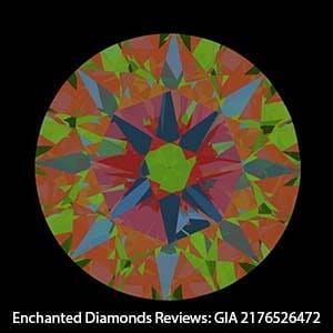 ASET Scope for this GIA Excellent Cut Diamond.