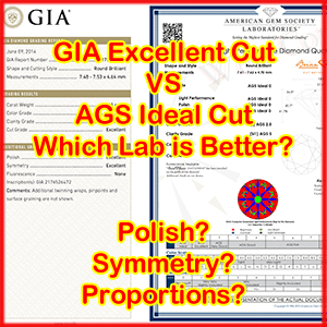 GIA Excellent cut vs AGS Ideal cut diamonds, polish, symmetry, proportions, which gemological lab is better