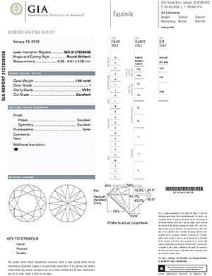 Blue Nile Canadian round diamond reviews, LD02411346, GIA 2127828558