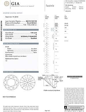 Blue Nile Canadian round diamond reviews, LD01501328, GIA 5121581744-1
