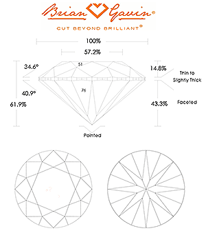 Facet design plotting diagram round brilliant cut diamond, BGD Signature, AGSL 104080668006