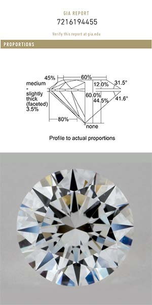 60 60 Ideal Cut Diamonds Myth