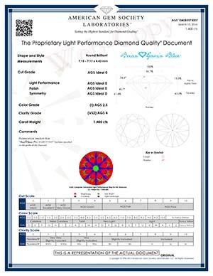 Brian Gavin Signature, 104085573007, medium blue fluorescence