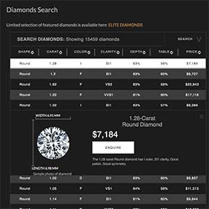 Diamond search results for Leon Mege
