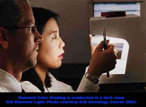 Diamond color grading using GIA Diamond Light. Photo courtesy GIA Gemology course material, copyright 2002.
