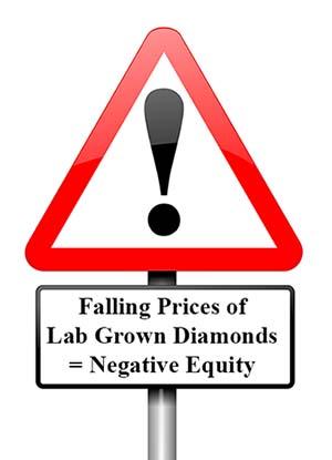 Lab Created Diamonds Prices