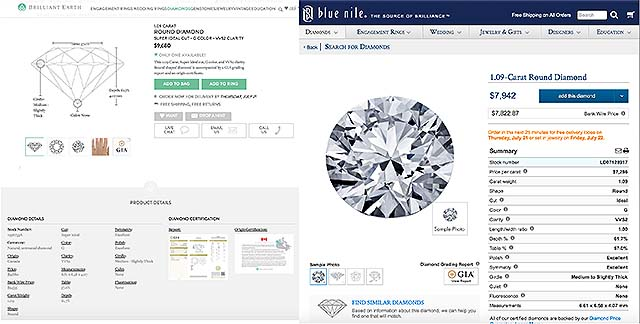 Brilliant Earth Diamond Reviews, SKU 1956733A, GIA 6225666156 details vs Blue Nile LD07128917
