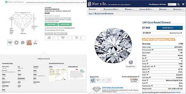 Brilliant Earth Diamond Reviews, SKU 1956733A, GIA 6225666156 details vs Blue Nile LD07128917
