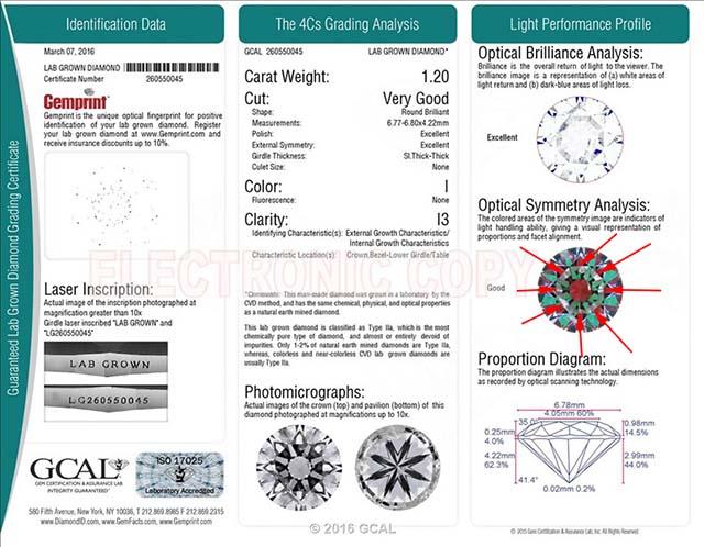 Hydraulic Press vs Lab Grown Diamond from Brilliant Earth, GCAL 260550045