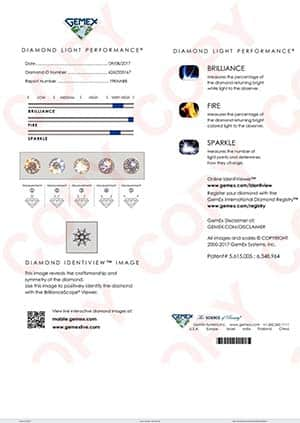Astor by Blue Nile diamond reviews, LD09203217, GIA 6262335167 GemEx