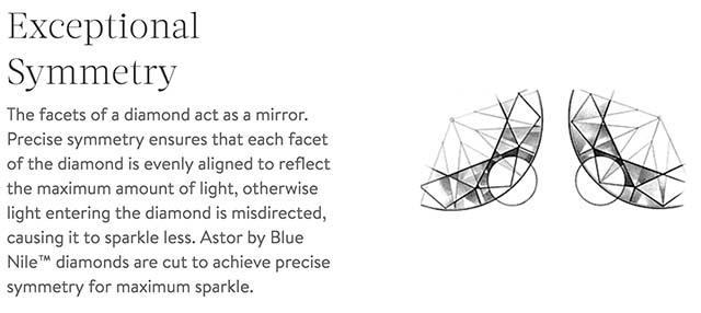 Astor by Blue Nile diamonds optical symmetry parameters