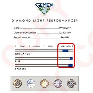 Astor by Blue Nile diamonds reviews, LD09203199, GIA 7263294274 GemEx