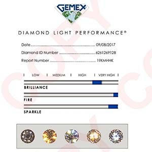 Astor by Blue Nile GemEx light performance LD09203186, GIA 6261269128