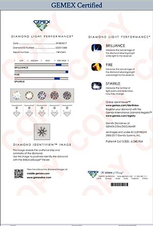 Astor by Blue Nile diamond reviews, LD09203487, GIA 5253313488 GemEx