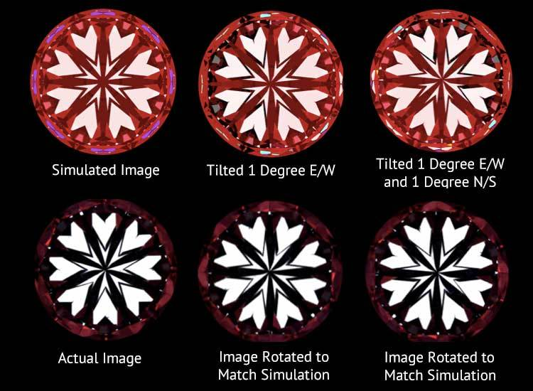 Examples of Camera Tilt and the effect upon symmetry of patterns in heart and arrows diamonds courtesy of Crafted by Infinity High Performance Diamonds
