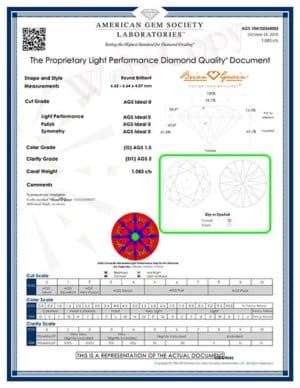 Diamond Clarity Characteristics