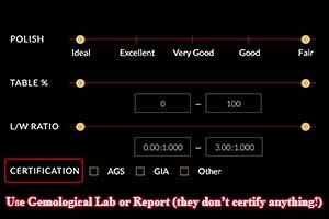 Diamond Grading Certificates.