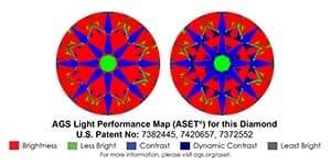 AGS Advanced ASET