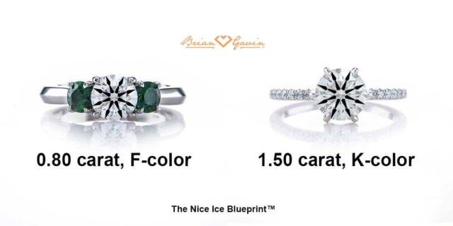 F-K color diamonds