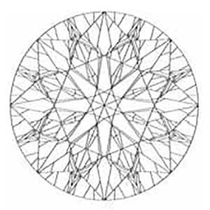 Round Diamond Virtual Facets