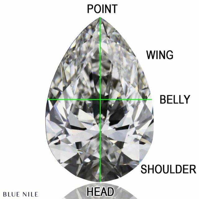Anatomy of a pear shape diamond by Blue Nile.