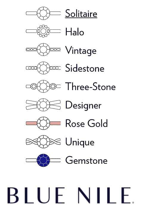 Blue Nile Engagement Ring Styles