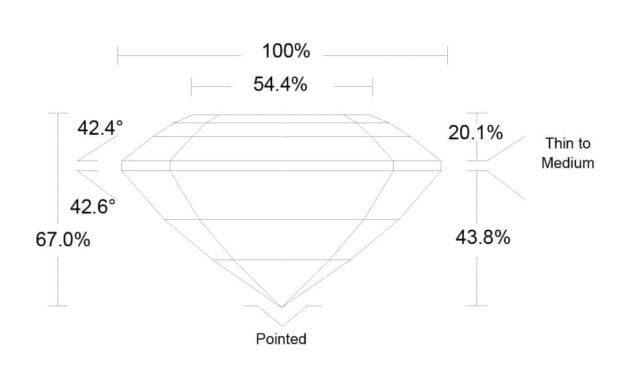 Proportions Diagram for Step-cut diamonds