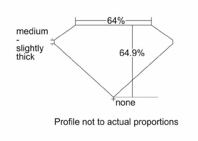 Rectangular Brilliant GIA Proportions Diagram