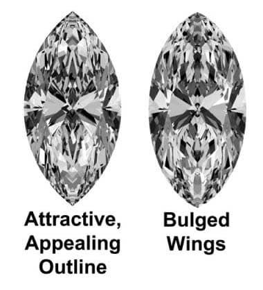 Marquise Cut Diamond Shape Guide