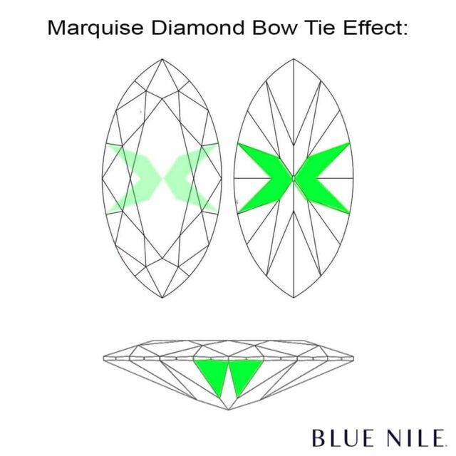 Bowtie Effect in Marquise Diamonds
