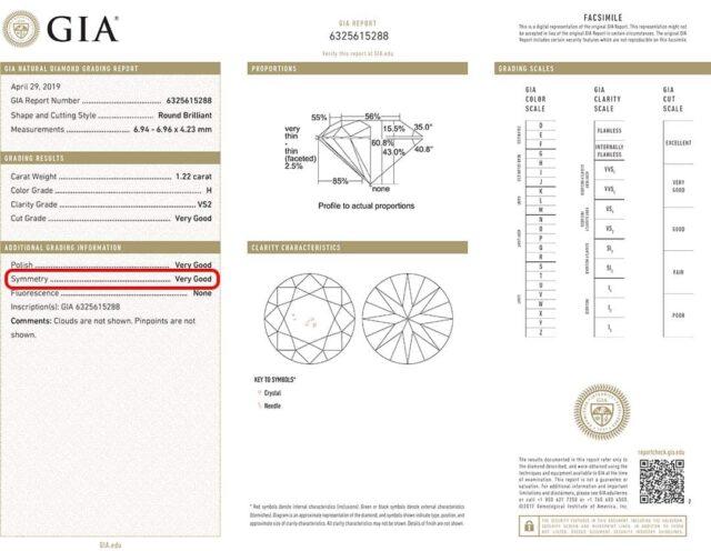 Example of GIA Very Good Diamond Symmetry.