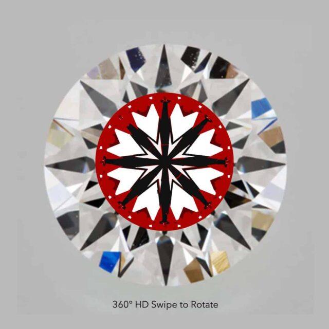 Victor Canera Hearts and Arrows Diamonds.