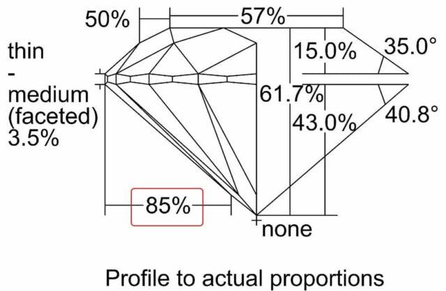 GIA Excellent Diamond Proportions Diagram.
