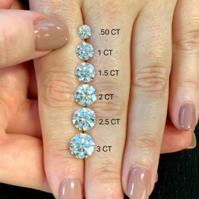 Diamond Stud Earrings Carat Weight Size Reference Chart.
