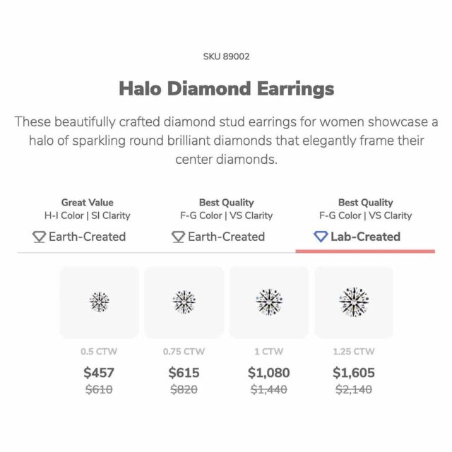Prices for Natural vs Lab-grown Diamond Stud Earrings.