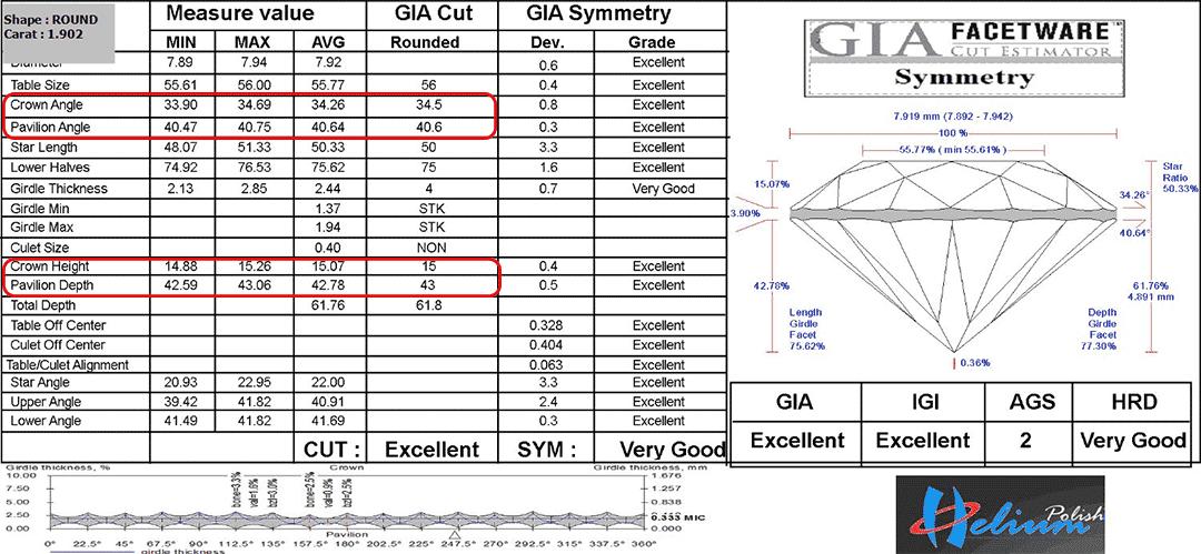 Helium Diamond Proportions Analysis Report Example.