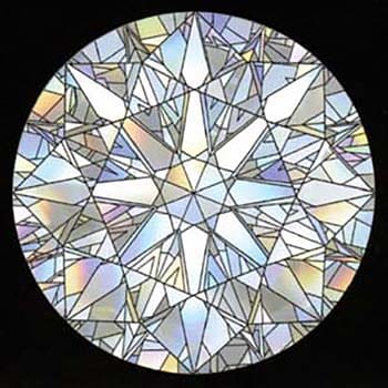 How Virtual Facets Contribute to Diamond Visual Performance.