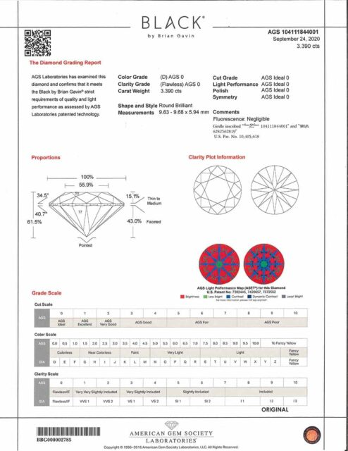 AGS vs. GIA dual-graded 3.39 carat, D, Flawless, Black by Brian Gavin diamond.