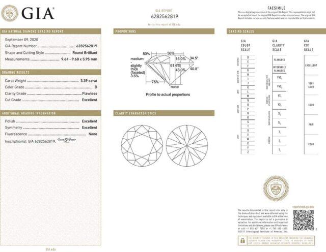 GIA vs. AGS dual-graded 3.39 carat, D, Flawless, Black by Brian Gavin diamond.