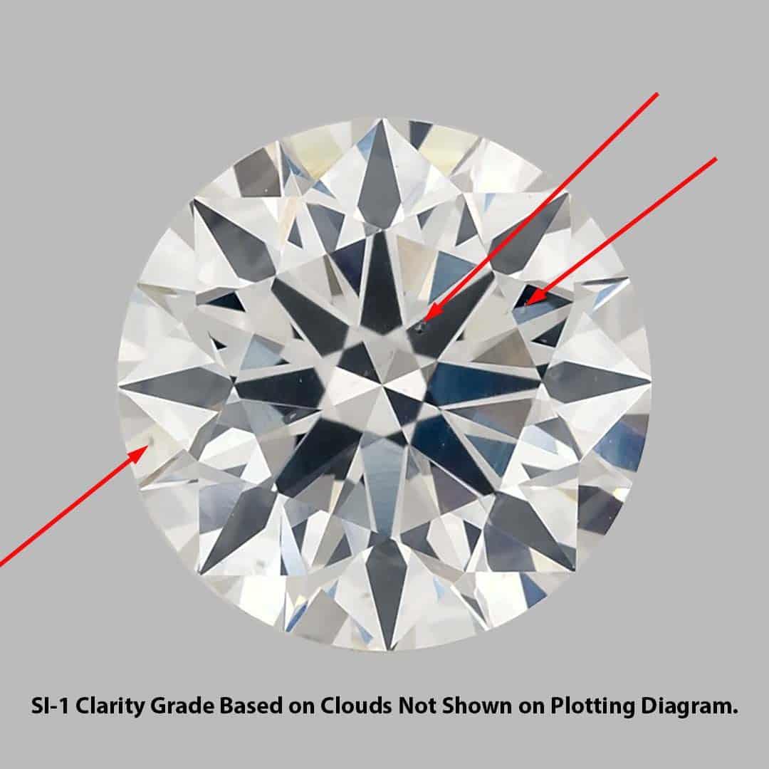 Example of James Allen True Hearts Diamond SI1 Clarity.