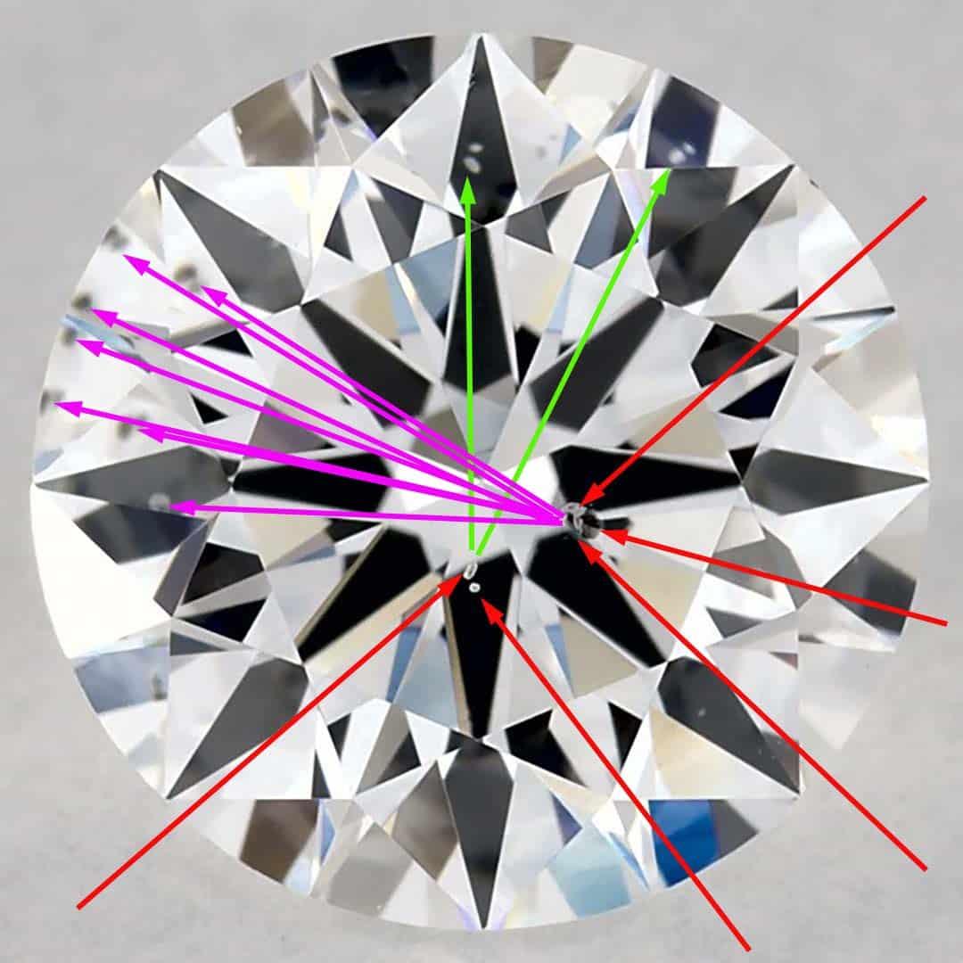 James Allen True Hearts Diamond SI1 Clarity Inclusions Reflect.