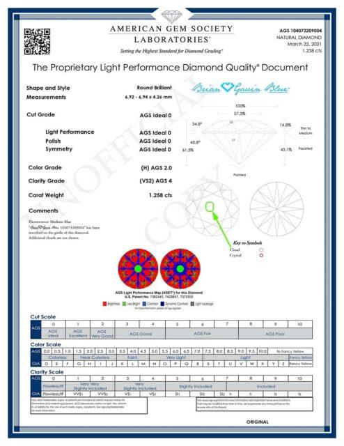 Brian Gavin Blue Plotting Diagram and AGS Diamond Quality Document DQD.