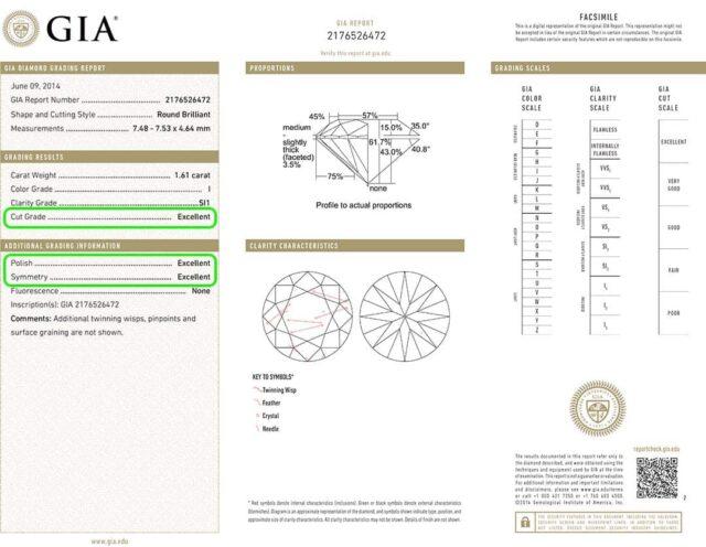 GIA Excellent Cut Diamond Reviews 2176526472